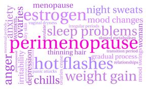 Sintomas da perimenopausa.